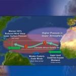 NOAA Predicts Above Average 2007 Hurricane Season