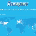 The State of Foursquare – A Look at Social Checkins from 2010 and Understanding the User