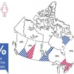 Mobile data usage in Canada to triple between 2010 and 2012 and Soars by 2015