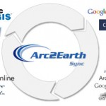 Arc2Earth Rolls Out Updates