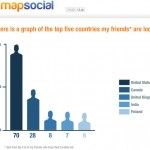 Create Your Facebook Social Graph (Infographic) with MapSocial from CloverPoint