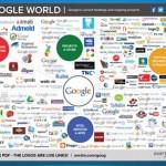 Stunning, interactive Infographic Reveals The Google World