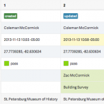 Fulcrum Adds Data History and Versioning, Full Temporal Tracking of Data from the Field