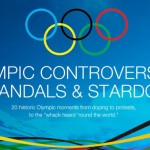Esri Olympic News Map – Olympic Controversies, Scandals, & Stardom