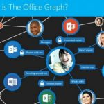 Microsoft Office showcases future of work