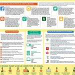 Social Media Guide For Parents (2014 Edition)