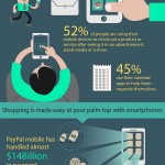 Infographic – Mobile Technology Is Changing The Way We Live