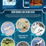 Infographic – The Past and Future of Drones in the U.S.