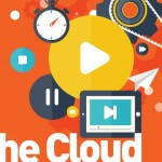 The Cloud—Changing the Dynamic of Field-To-Office Communication