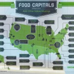 Groupon Map of Food Capitals of the US and Edible Musings