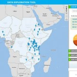 The Esri / Direct Relief  1 million health workers map launched