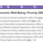 Census Data – Dynamics of Economic Well-Being 2009-2012