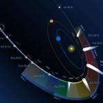 NASA Statement on Successful Rosetta Comet Landing