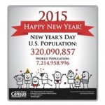 Census Bureau Projects U.S. and World Populations on New Year's Day