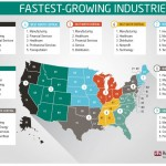 Fastest growing industries, US - Credit Robert Half