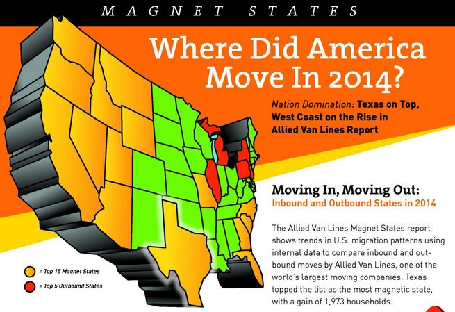 where did America move in 2014?