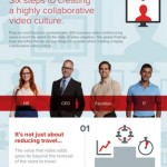 Survey Finds Organizations Still Challenged to Realize Full Potential of Video Collaboration
