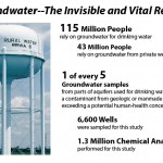 Exploring The Quality of the Nation's Groundwater