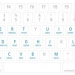 Software Tip – AutoCAD for MAC Shortcut Key Guide