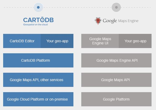 Introducing CartoDB on Google Platform