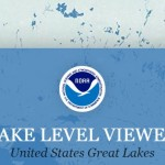 NOAA's Lake Level Viewer of the Great Lakes