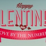 Census Facts For Features: Valentine's Day 2015 – and a Valentine Crossword Puzzle