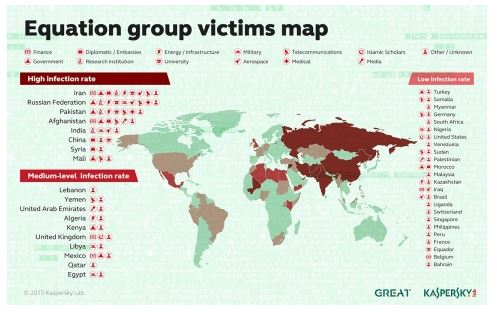 Equation group victims map - Kaspersky Lab Discovers The ... on map system, map line, map data, blood pressure, pulse pressure, map scale, map distance, human body temperature, map calculator, heart rate, map figure, intracranial pressure, map material, map formula, map model, map statistics, map symbol, map area, map table, map example, korotkoff sounds, map ratio, map math, pulmonary artery pressure, map pattern, map graph,