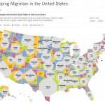 Mapping Migration in the United States