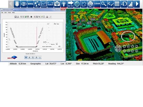 DIELMO 3D Provides Geospatial Back-Office for UAV