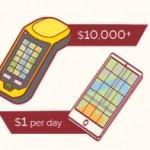 Webinar – How Energy Companies are Saving Millions on GPS and GIS Technology