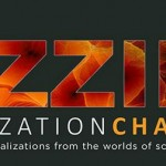 Visualization Challenge: Call for entries – The Vizzies