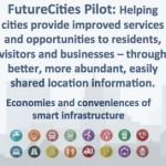 OGC seeks sponsors for FutureCities Pilot