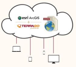 Webinar - Enhance Cloud-Based Map Portals with Publisher for ArcGIS v6.8