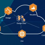 Autodesk Unveils Cloud-based Forge Initiative – Code, Community, Create
