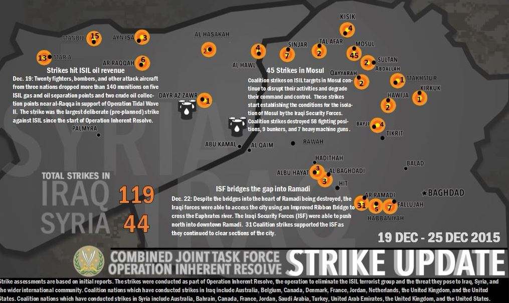 Map of the Day -Strikes in Iraq and Syria Dec. 19-25