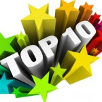 GISuser Top 10 Popular Posts from 2015
