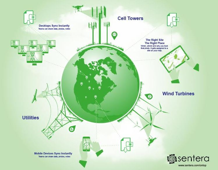 Software and drone manufacturer, Sentera launched its OnTop Platform for desktop and mobile applications using an Apple operating system.