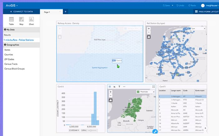 New Esri ArcGIS Release of ArcGIS 10 5 Transforms Spatial Analytics