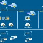 Esri Solution Provider Shares the Vision of the GEOPowered Cloud, Enterprise GIS Deployment Platform