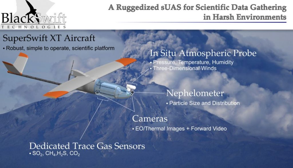 2017-05-01 18_44_25-NASA Selects Black Swift Technologies' sUAS for Volcano Ash Monitoring - glenn.g