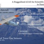 NASA Selects Black Swift Technologies' sUAS for Volcano Ash Monitoring