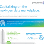 Pitney Bowes Simplifies and Accelerates Data Accessibility with New Software and Data Marketplace