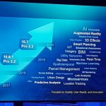 Esri Partners Honored at Esri FedGIS Conference for Excellence in Location Intelligence #Fedgis