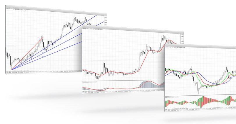 technical analysis and charting