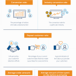 Infographic – How to turn big data into actionable intel