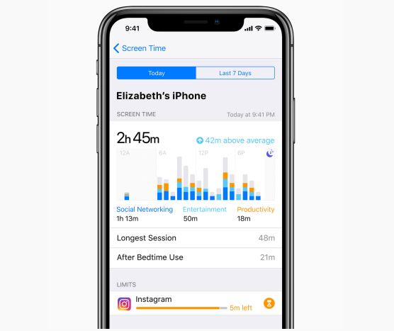iOS 12 Introduces New Features