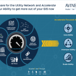 Avineon to Debut Utility Network Accelerators at Esri User Conference