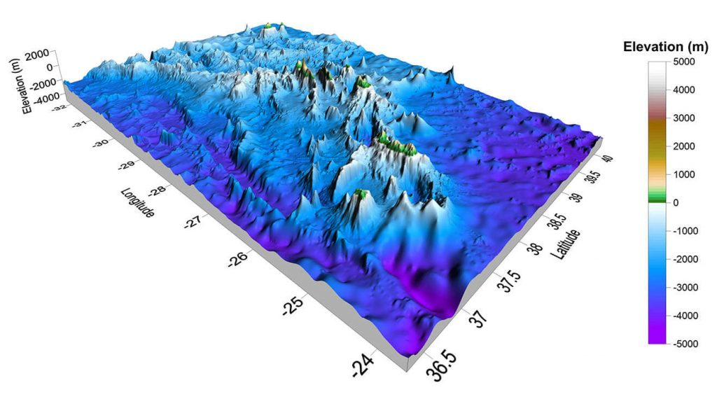 The 3D surface model of the Azores region was generated in Surfer from various data sources including multibeam bathymetry.