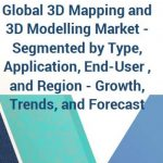 The Global 3D Mapping & 3D Modelling Market (2018-2023)