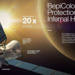 BepiColombo – the four-in-one satellite to uncover Mercury´s mysteries is readied for launch